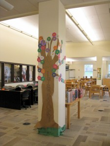 spring library tree